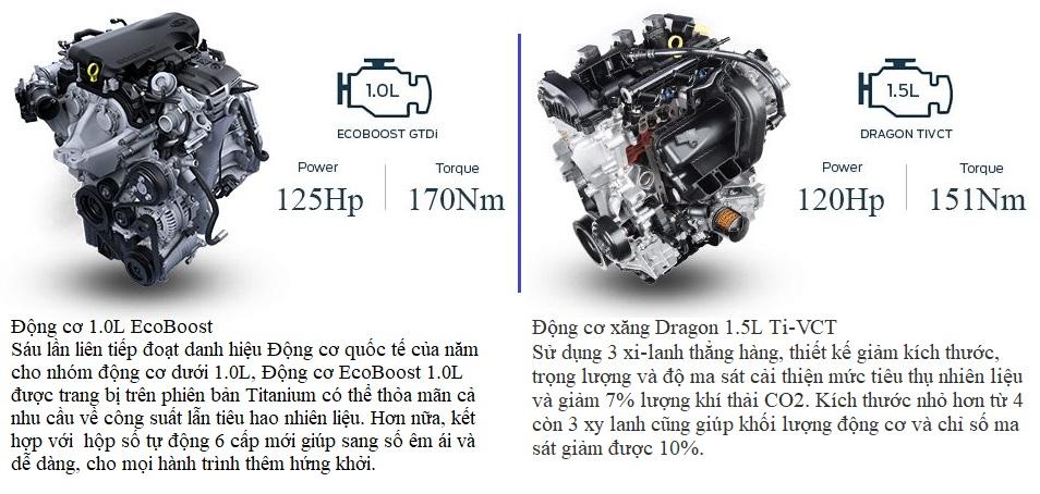 Ford ecosport mới 100 - 5